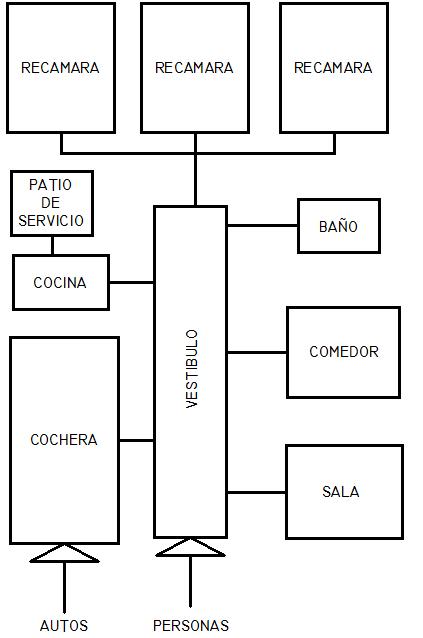 Ley De La Conservacion De La Masa O De Lavoisier Quimica 2 in addition Diagrama Serie Fibonacci as well Fases Del Proyecto De Una Casa Habitacion in addition Diagrama Serie Fibonacci likewise o Dominar Tu Proceso De Desarrollo De Nuevos Productos Agroalimentarios. on diagrama proceso